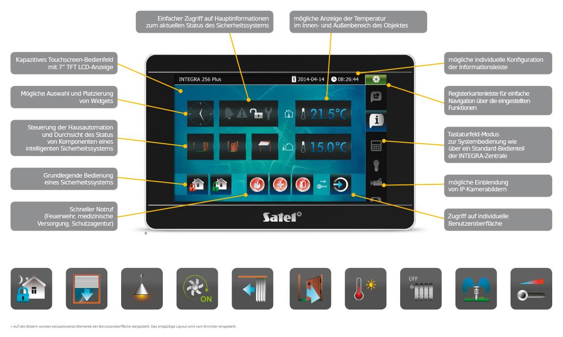 Satel integra Alarmzentralen Einbruch- und Überfallmeldesysteme